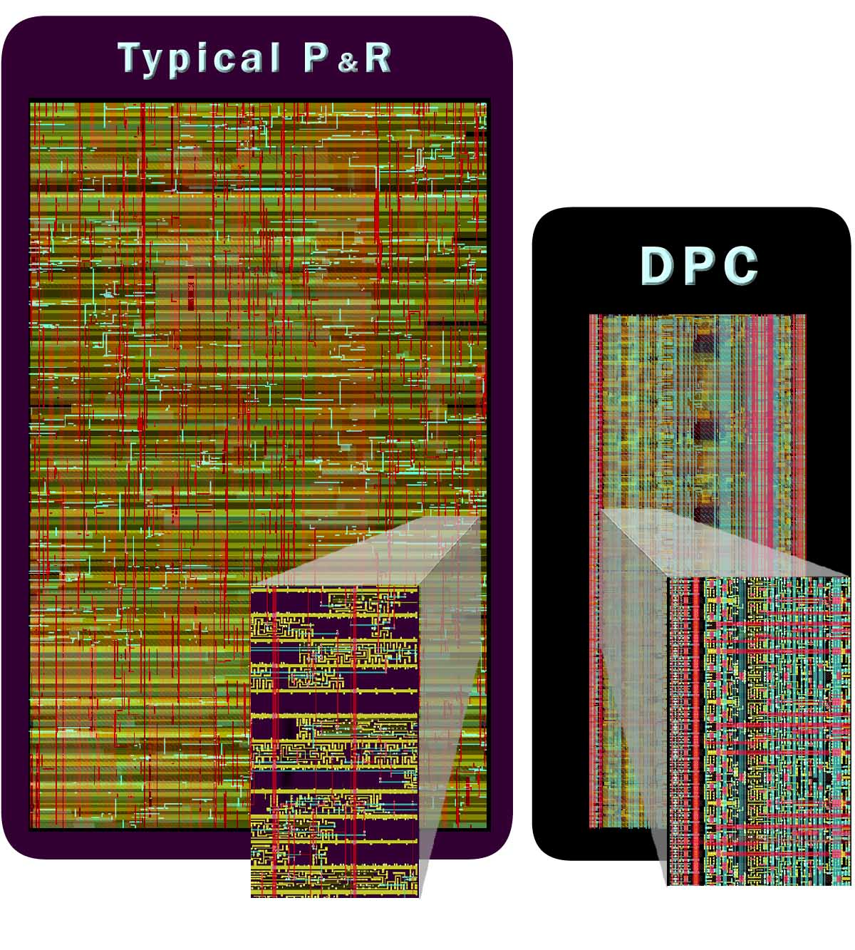 DPC side-by-side results